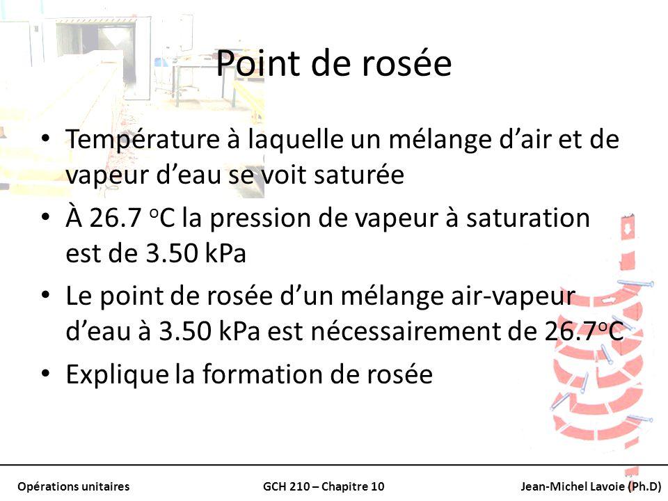 Point de rosée Température à laquelle un mélange d'air et de vapeur d'eau se voit saturée.