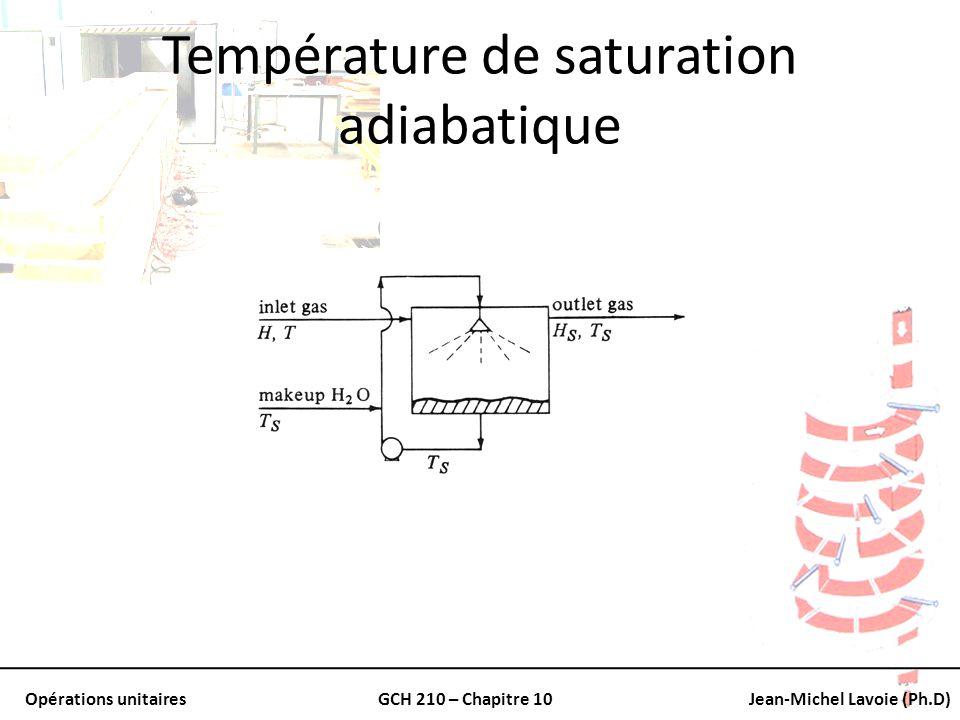 Température de saturation adiabatique