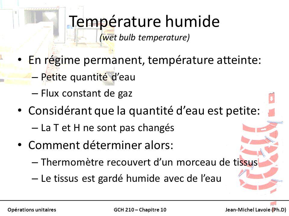 Température humide (wet bulb temperature)