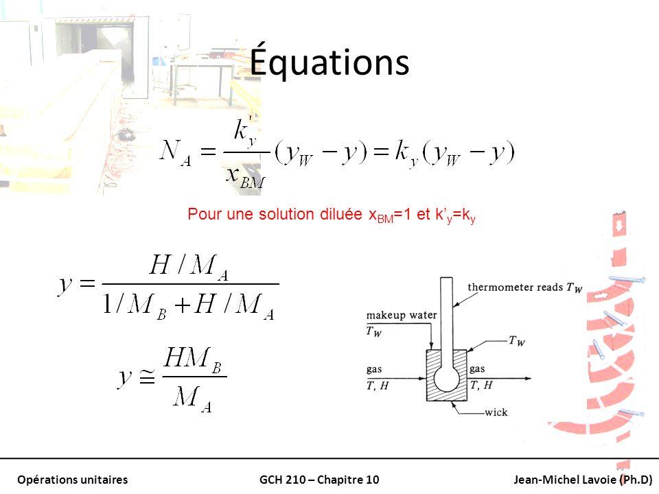 Pour une solution diluée xBM=1 et k'y=ky