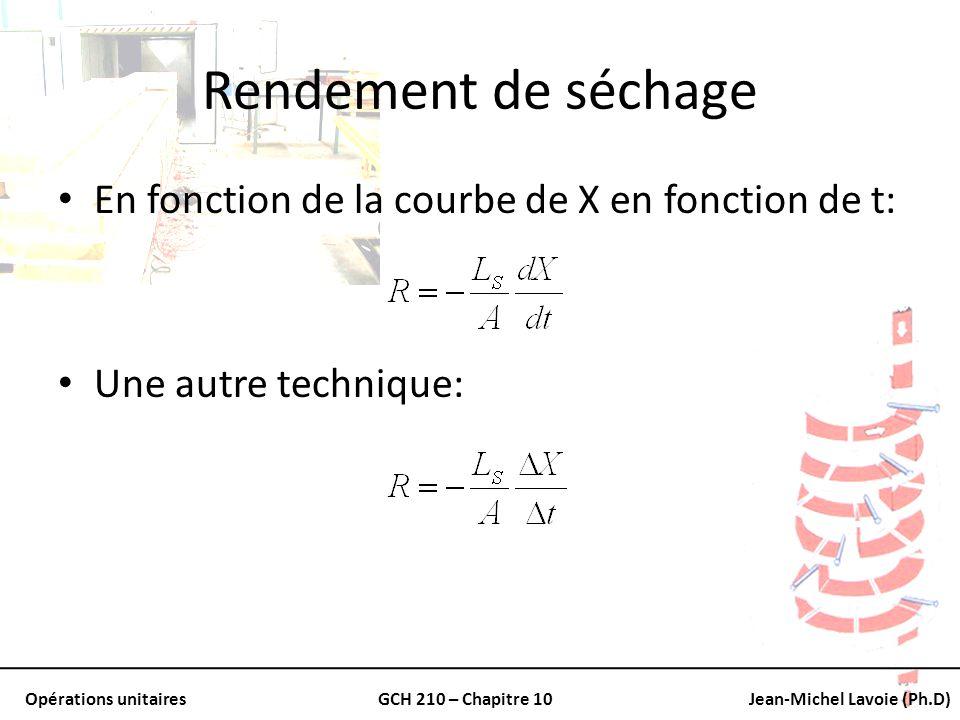 Rendement de séchage En fonction de la courbe de X en fonction de t: