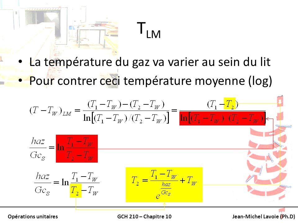 TLM La température du gaz va varier au sein du lit