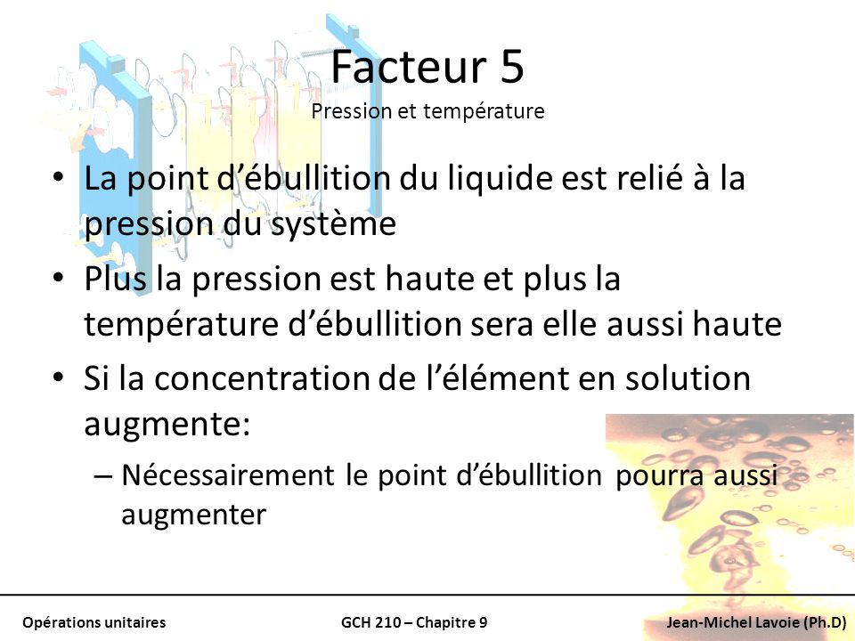 Facteur 5 Pression et température