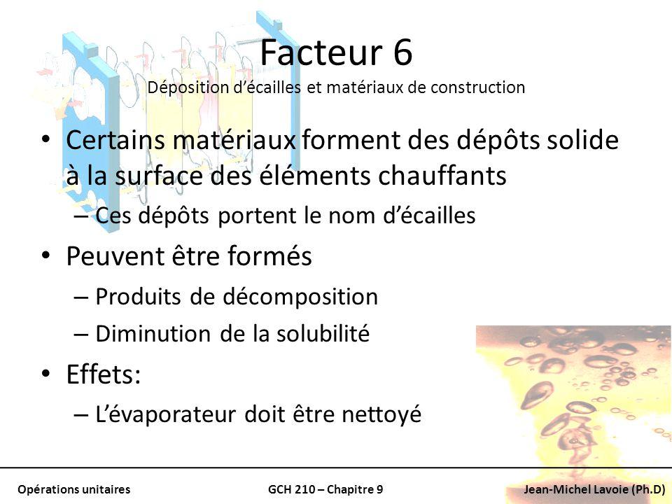 Facteur 6 Déposition d'écailles et matériaux de construction