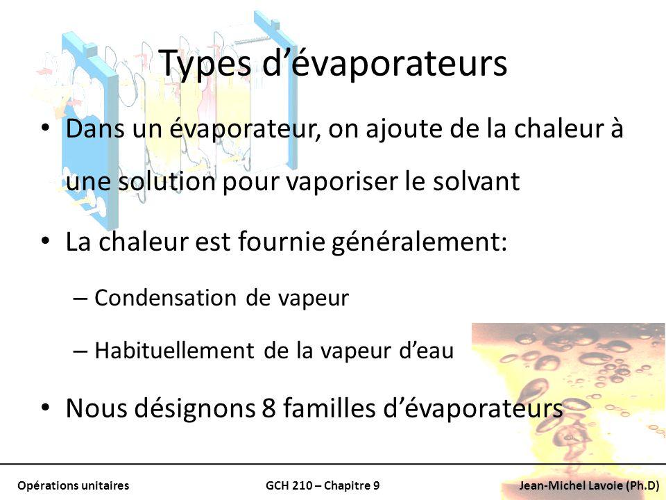 Types d'évaporateurs Dans un évaporateur, on ajoute de la chaleur à une solution pour vaporiser le solvant.
