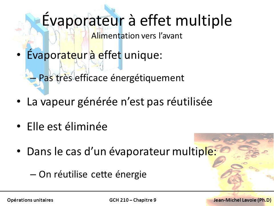 Évaporateur à effet multiple Alimentation vers l'avant