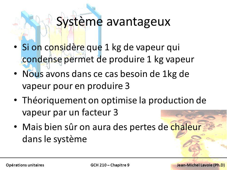 Système avantageux Si on considère que 1 kg de vapeur qui condense permet de produire 1 kg vapeur.