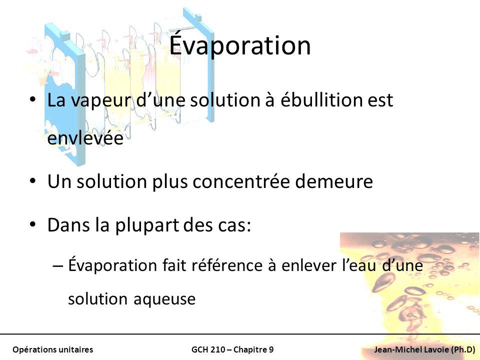 Évaporation La vapeur d'une solution à ébullition est envlevée