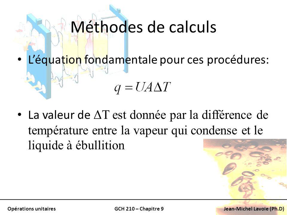 Méthodes de calculs L'équation fondamentale pour ces procédures: