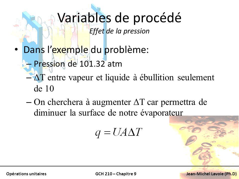 Variables de procédé Effet de la pression