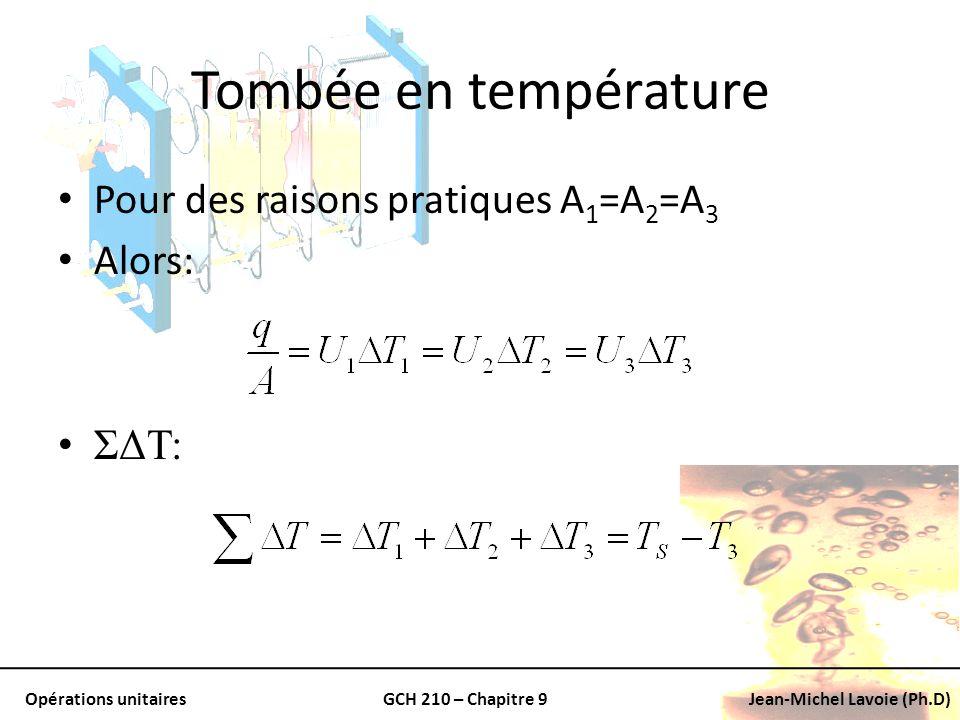 Tombée en température Pour des raisons pratiques A1=A2=A3 Alors: ΣΔT: