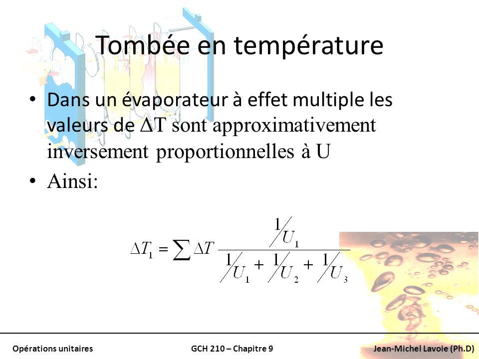 Tombée en température Dans un évaporateur à effet multiple les valeurs de ΔT sont approximativement inversement proportionnelles à U.