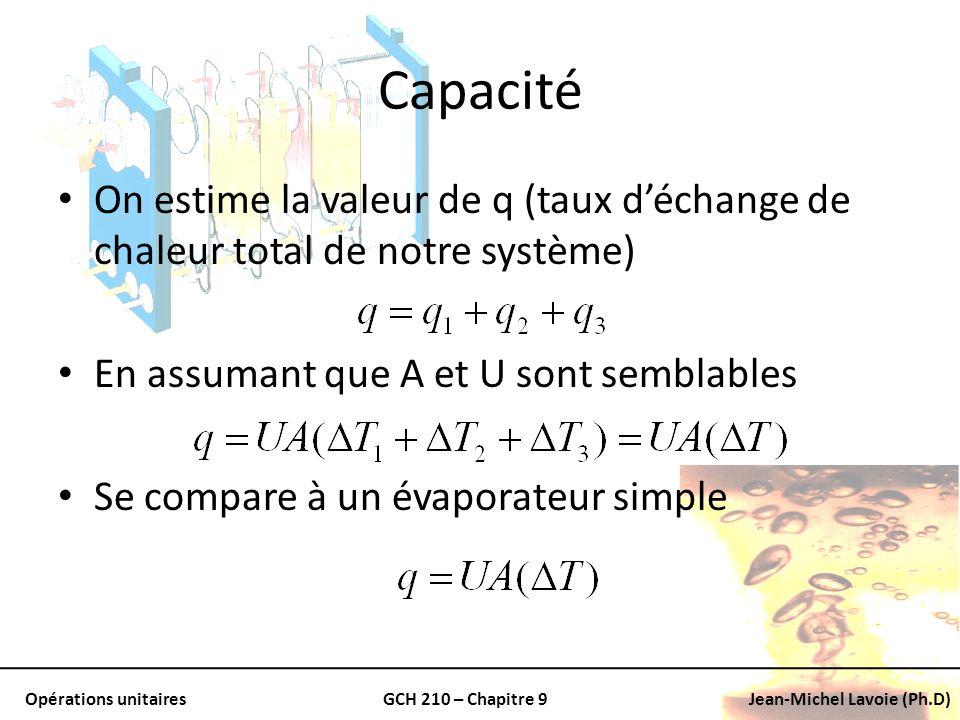 Capacité On estime la valeur de q (taux d'échange de chaleur total de notre système) En assumant que A et U sont semblables.