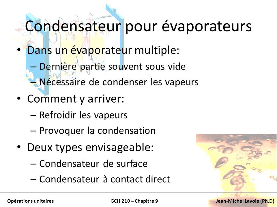 Condensateur pour évaporateurs