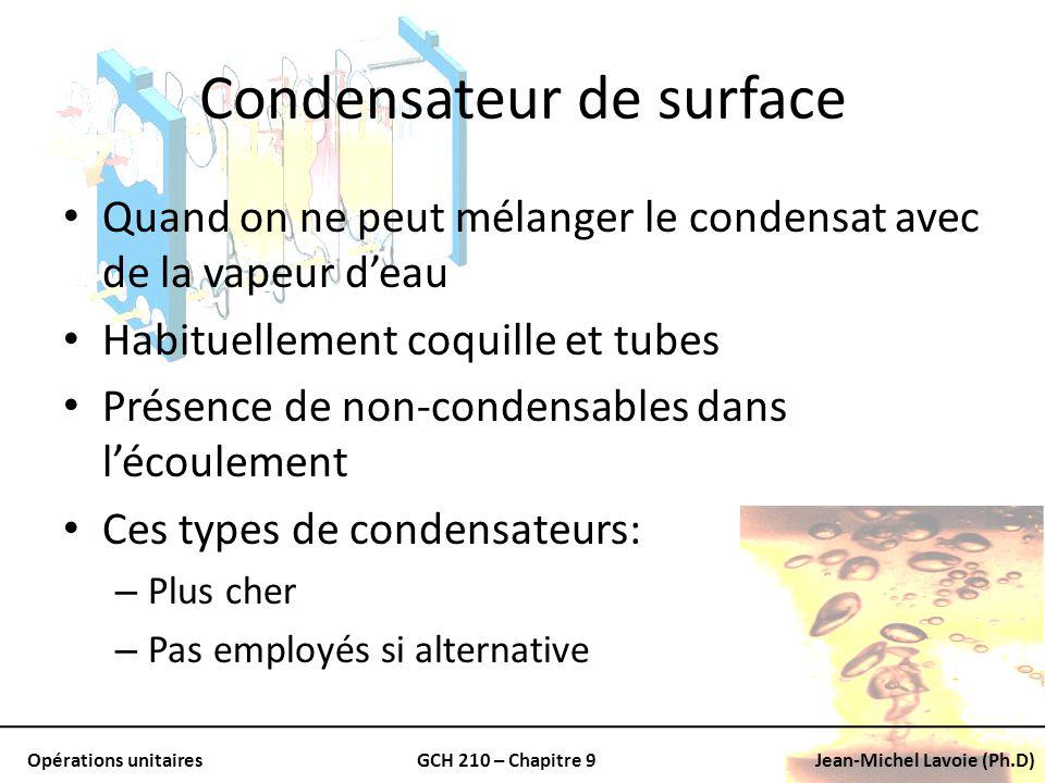 Condensateur de surface