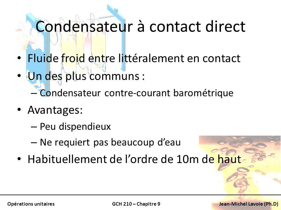 Condensateur à contact direct