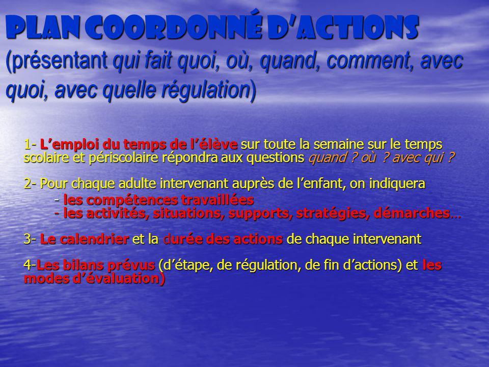 Plan coordonné d'actions (présentant qui fait quoi, où, quand, comment, avec quoi, avec quelle régulation)