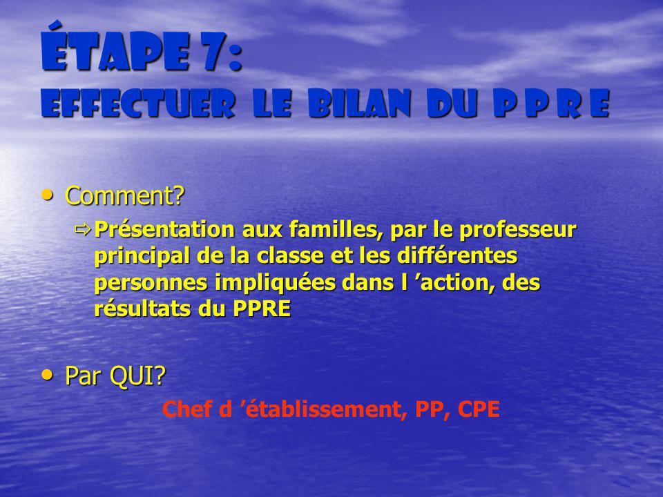 Étape 7: Effectuer le bilan du P P R E