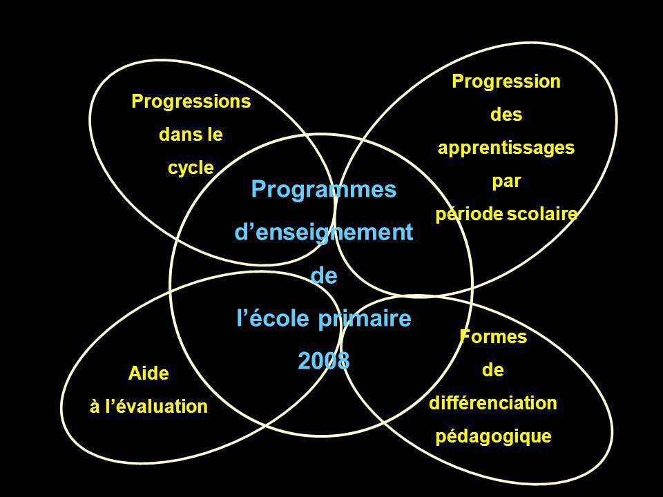 Programmes d'enseignement de l'école primaire 2008