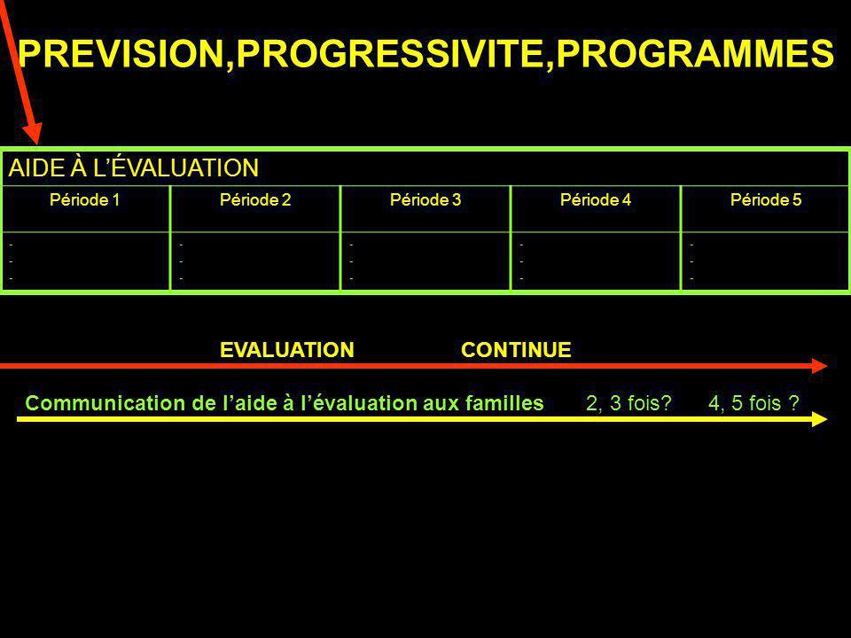 PREVISION,PROGRESSIVITE,PROGRAMMES