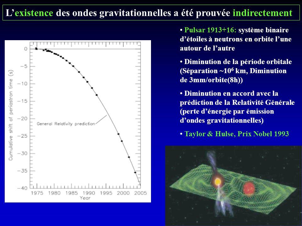 L'existence des ondes gravitationnelles a été prouvée indirectement