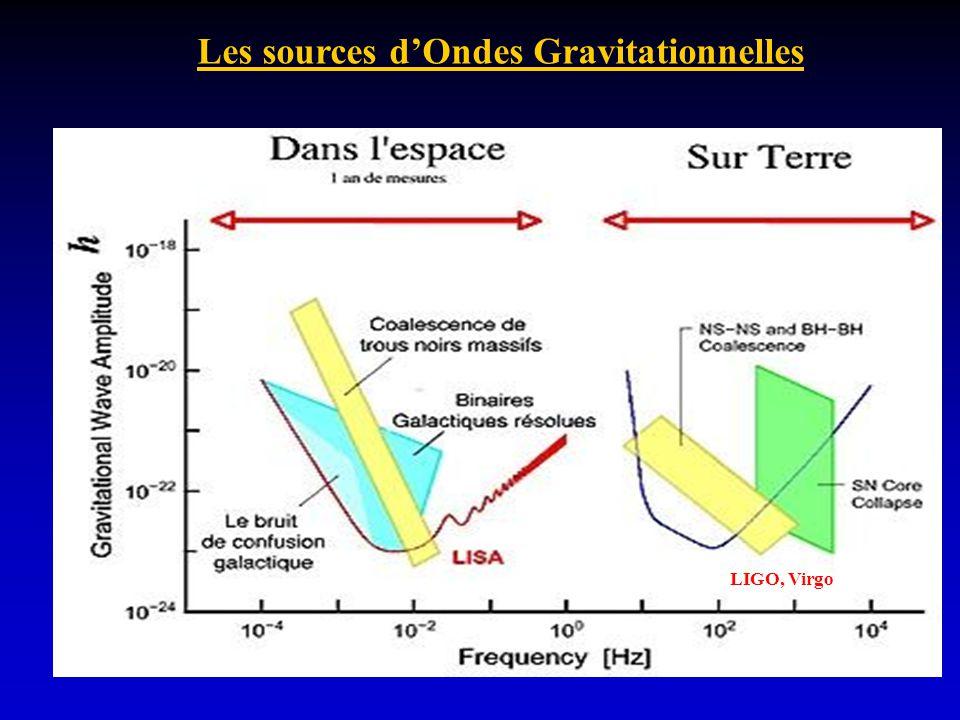 Les sources d'Ondes Gravitationnelles