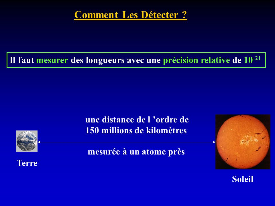 Comment Les Détecter Il faut mesurer des longueurs avec une précision relative de 10-21. une distance de l 'ordre de.