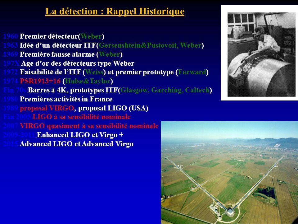 La détection : Rappel Historique
