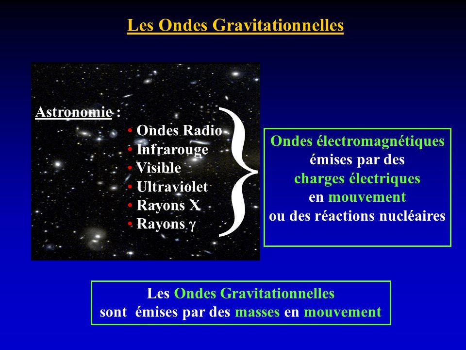 } Les Ondes Gravitationnelles Astronomie : Ondes Radio Infrarouge