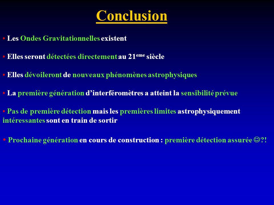 Conclusion Les Ondes Gravitationnelles existent. Elles seront détectées directement au 21eme siècle.