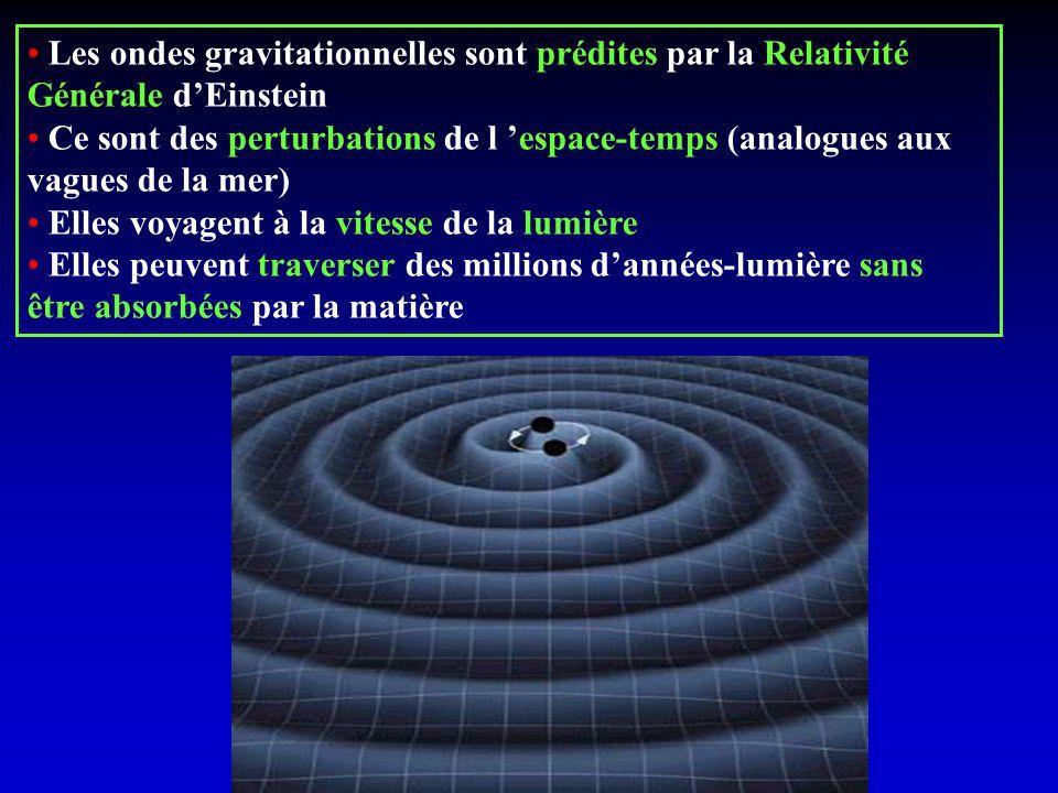 Les ondes gravitationnelles sont prédites par la Relativité Générale d'Einstein