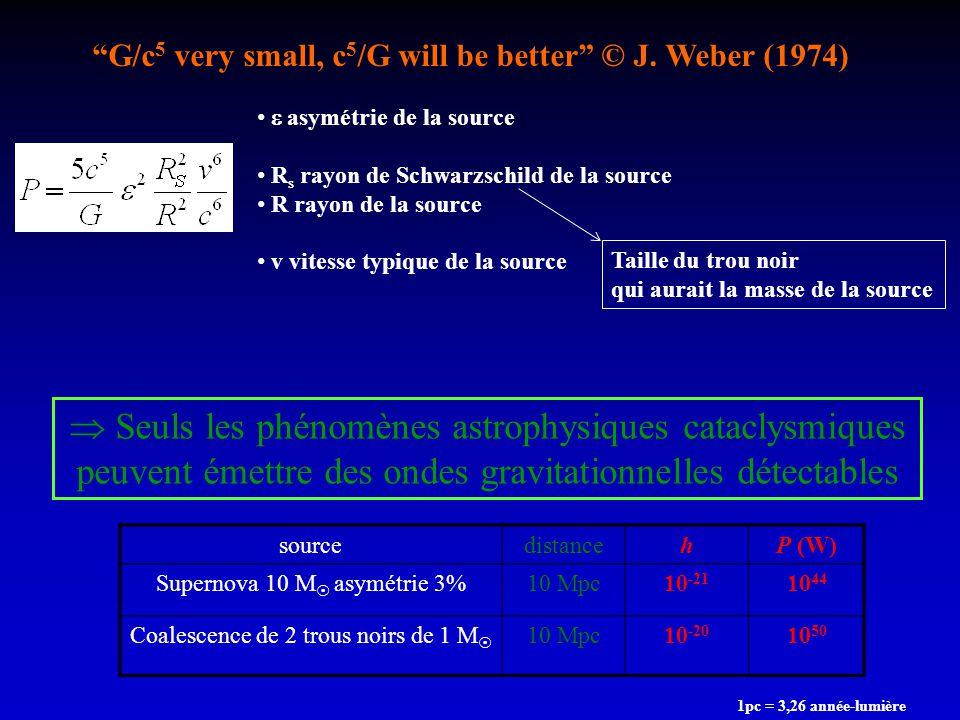  Seuls les phénomènes astrophysiques cataclysmiques