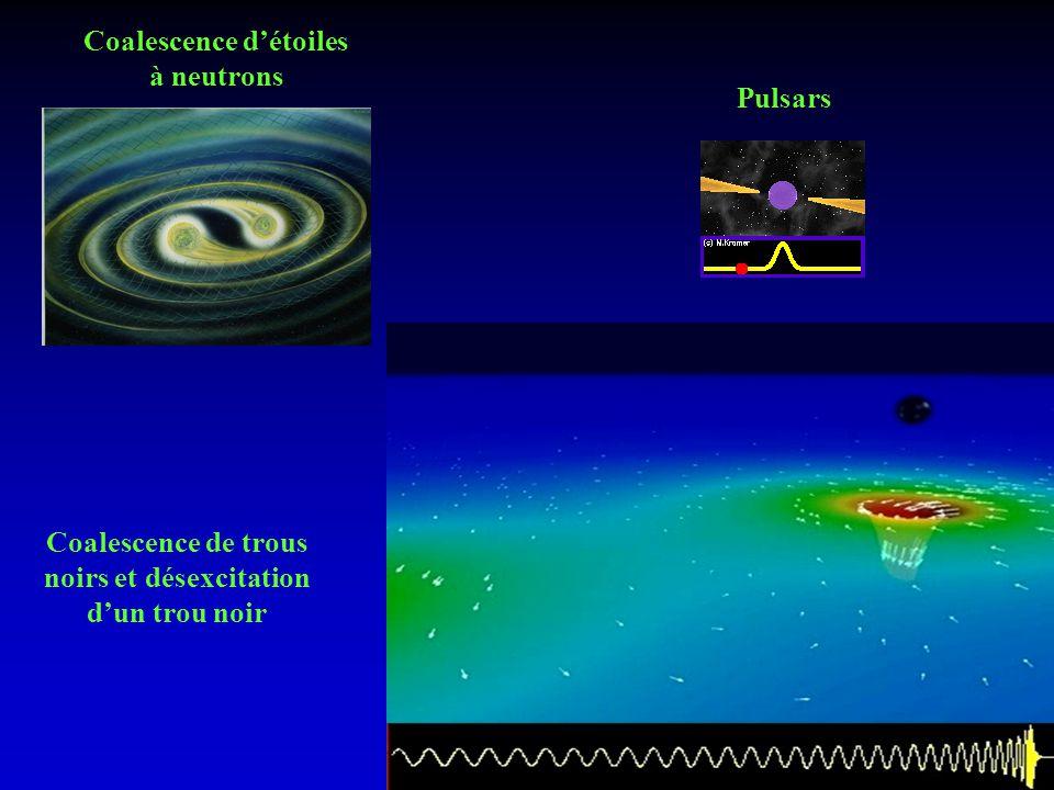 Coalescence d'étoiles à neutrons Pulsars
