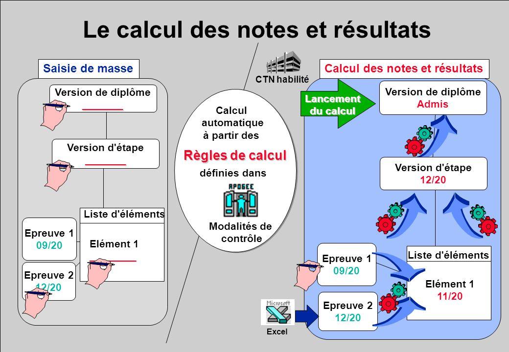 Le calcul des notes et résultats