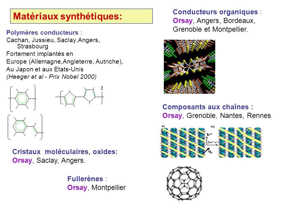 Matériaux synthétiques: