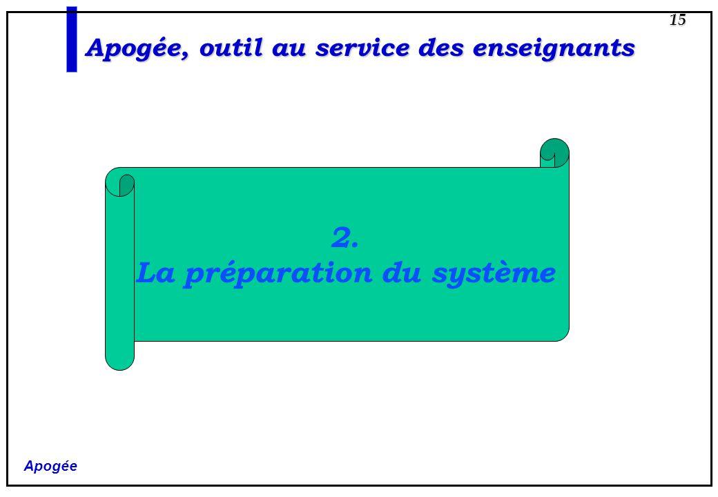 Apogée, outil au service des enseignants La préparation du système
