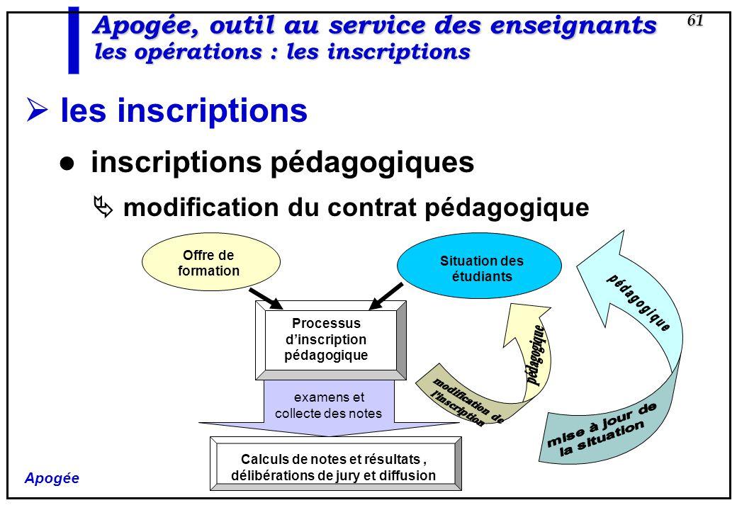 Apogée, outil au service des enseignants les opérations : les inscriptions