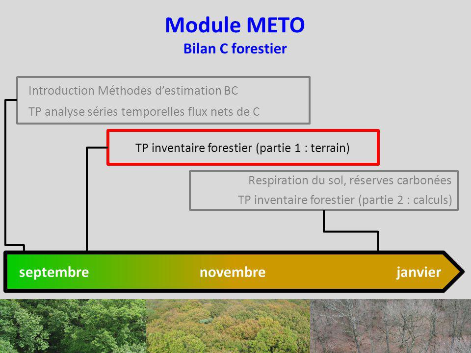 Module METO Bilan C forestier septembre novembre janvier
