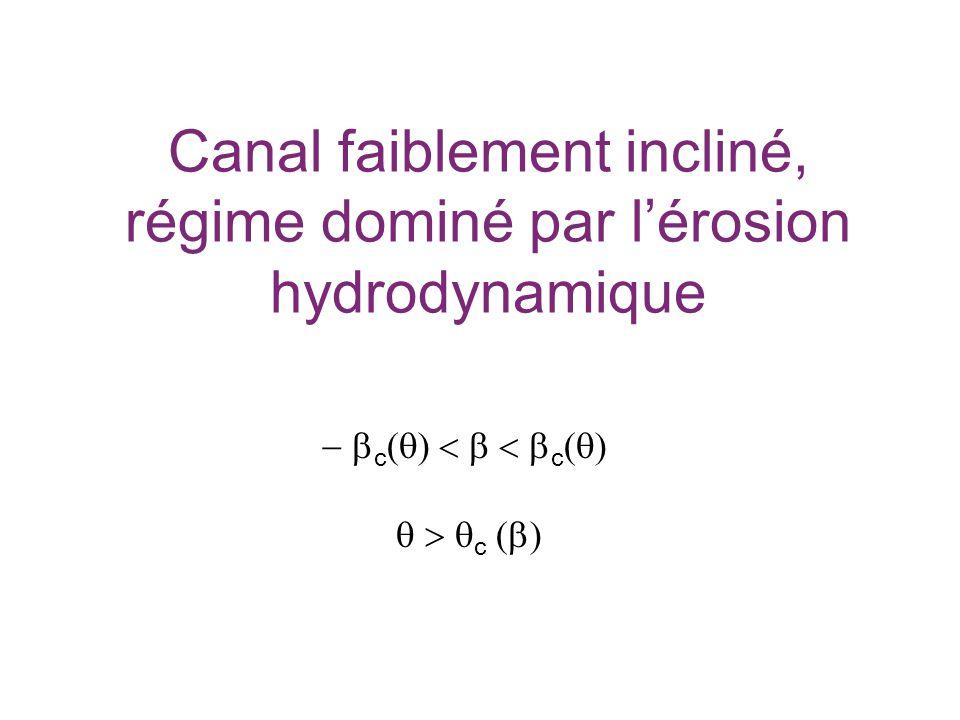 Canal faiblement incliné, régime dominé par l'érosion hydrodynamique