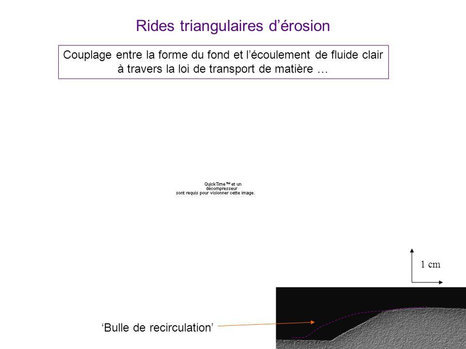 Rides triangulaires d'érosion