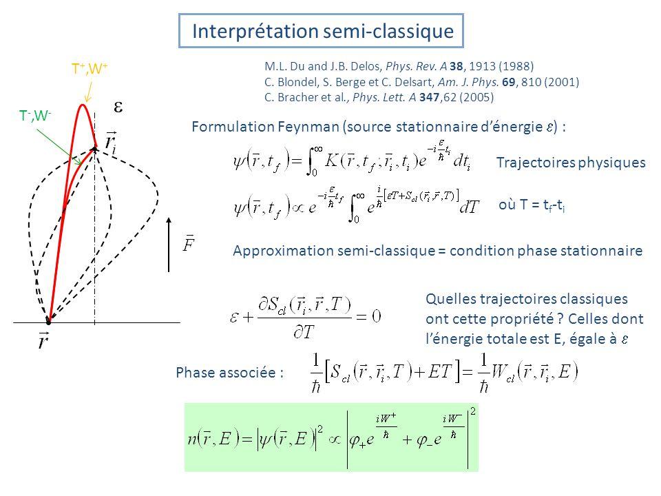 Interprétation semi-classique