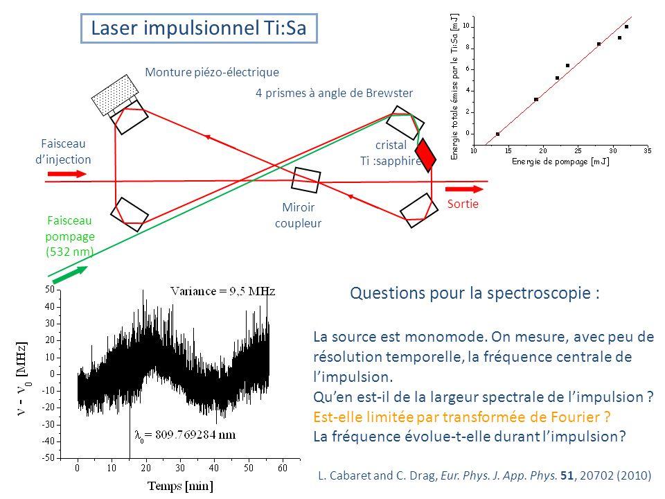 Laser impulsionnel Ti:Sa
