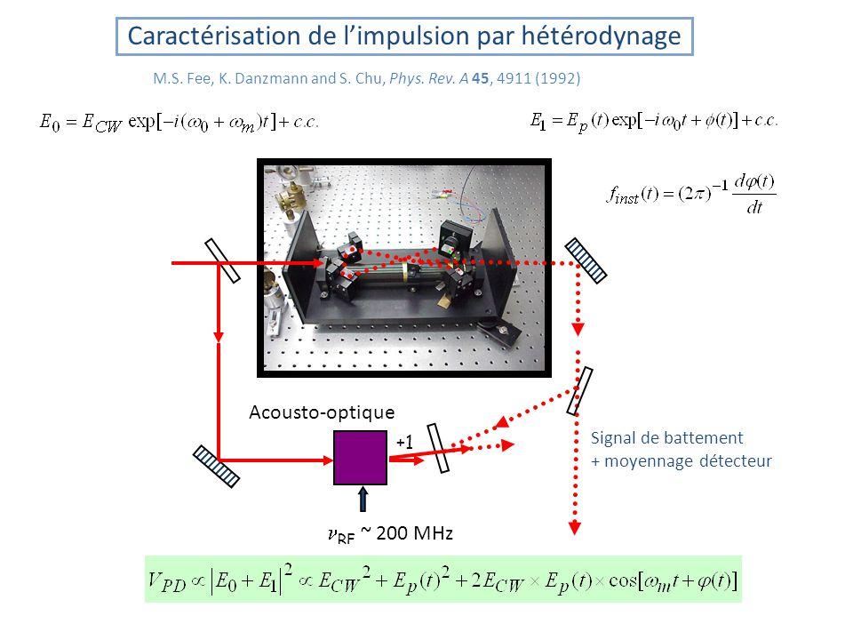 Caractérisation de l'impulsion par hétérodynage