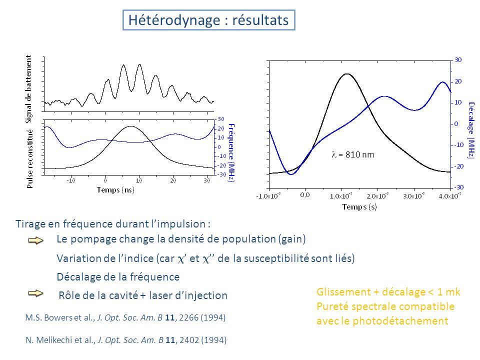 Hétérodynage : résultats