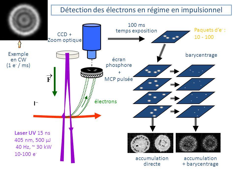 Détection des électrons en régime en impulsionnel