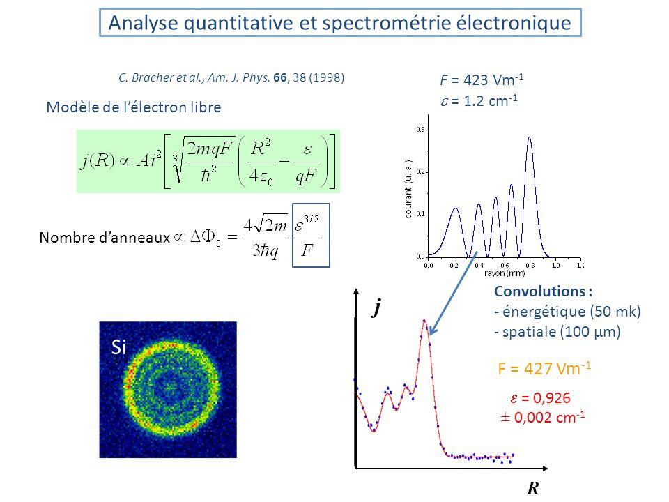 Analyse quantitative et spectrométrie électronique