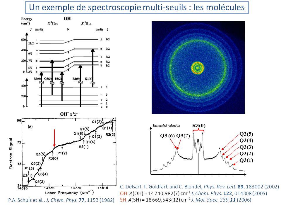 Un exemple de spectroscopie multi-seuils : les molécules