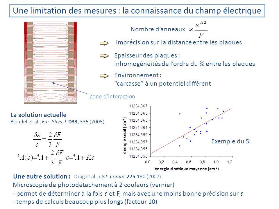 Une limitation des mesures : la connaissance du champ électrique