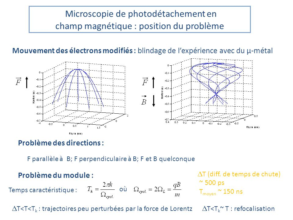Microscopie de photodétachement en