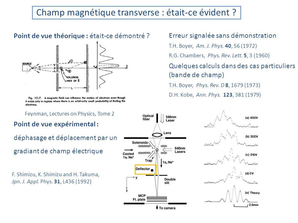 Champ magnétique transverse : était-ce évident